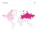 Аудитория и подписчики Медиа-портала «Пресс-служба организаций российских соотечественников Канады»
